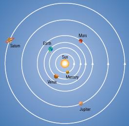 Sozvezdiya ru - Astronomy Encyclopedia  C